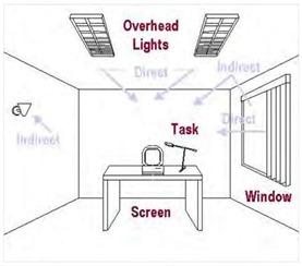 workstation lighting. Unique Workstation Light And Glare Computer Workstation And Workstation Lighting