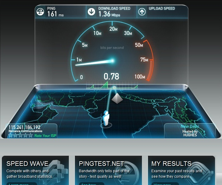 Online speed test